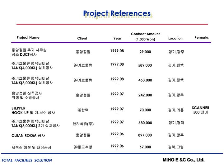 Project References