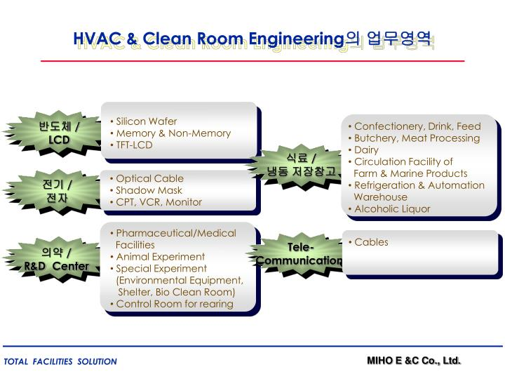 HVAC & Clean Room Engineering