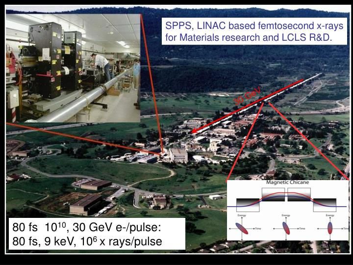 SPPS, LINAC based femtosecond x-rays for Materials research and LCLS R&D.