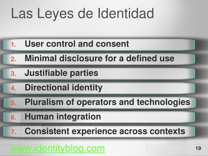 Las Leyes de Identidad