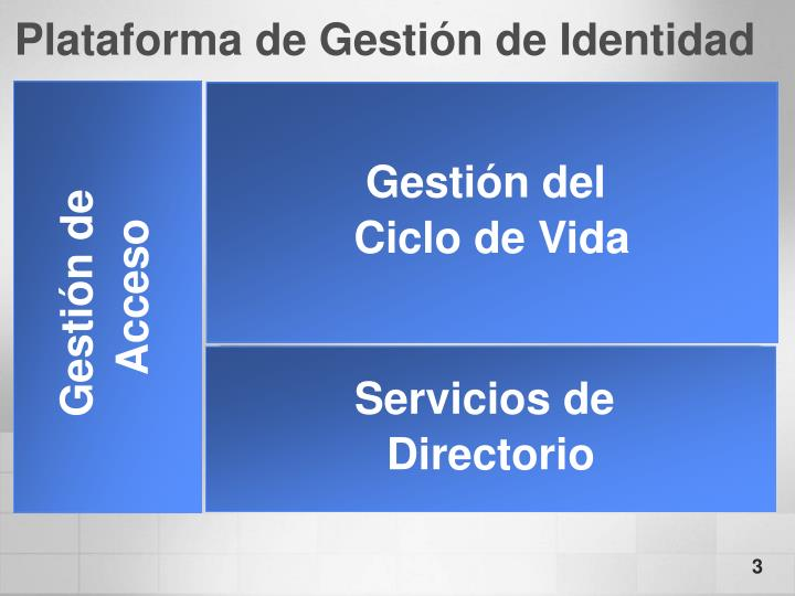 Plataforma de Gestión de Identidad