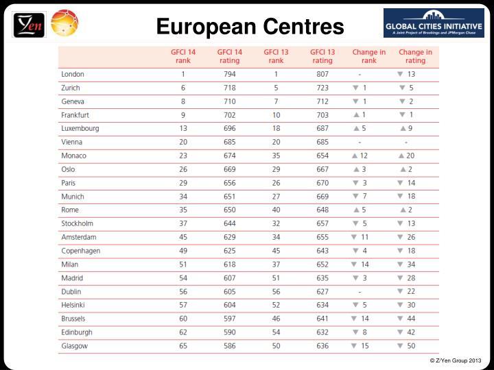 European Centres