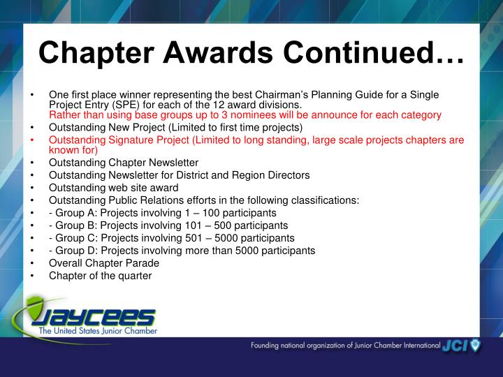 Chapter Awards Continued…