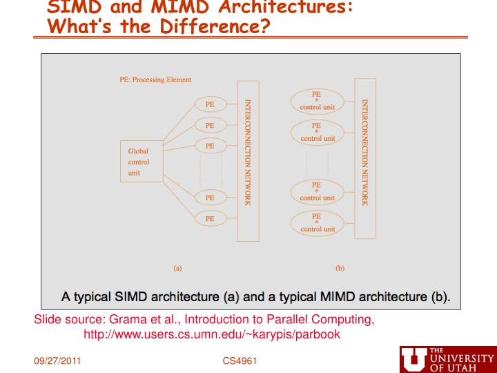 SIMD and MIMD Architectures: