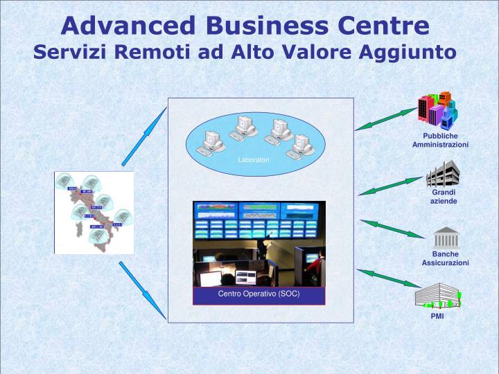 Advanced Business Centre