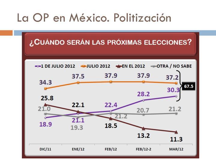 La OP en México. Politización