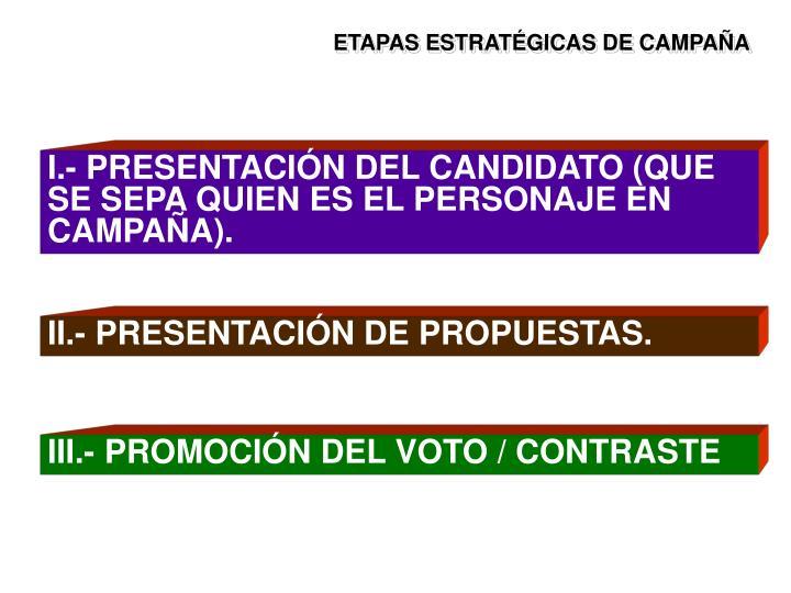 ETAPAS ESTRATÉGICAS DE CAMPAÑA