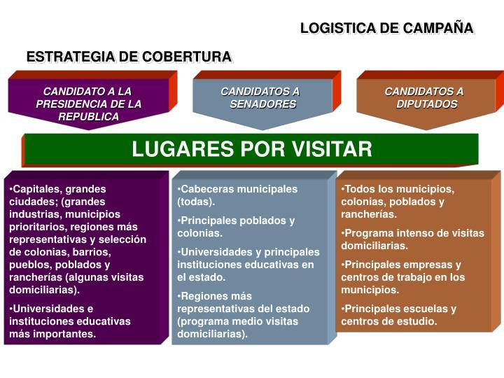 LOGISTICA DE CAMPAÑA