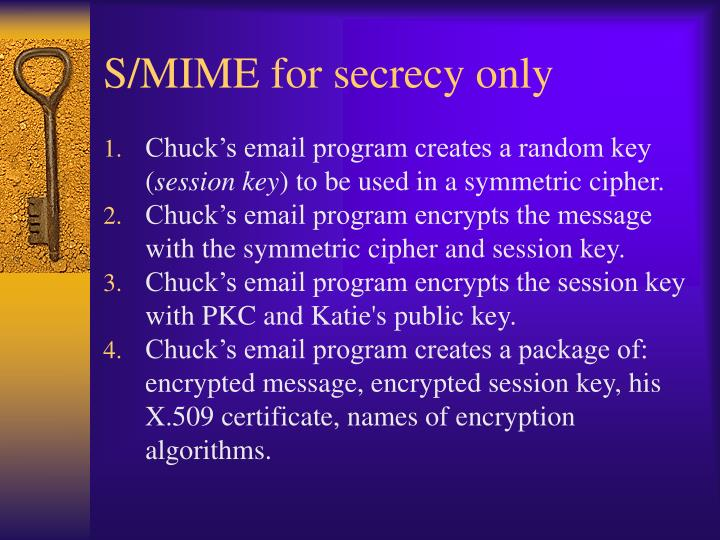S/MIME for secrecy only
