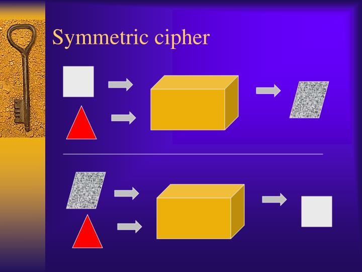 Symmetric cipher