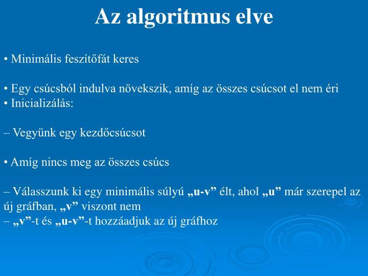 Az algoritmus elve