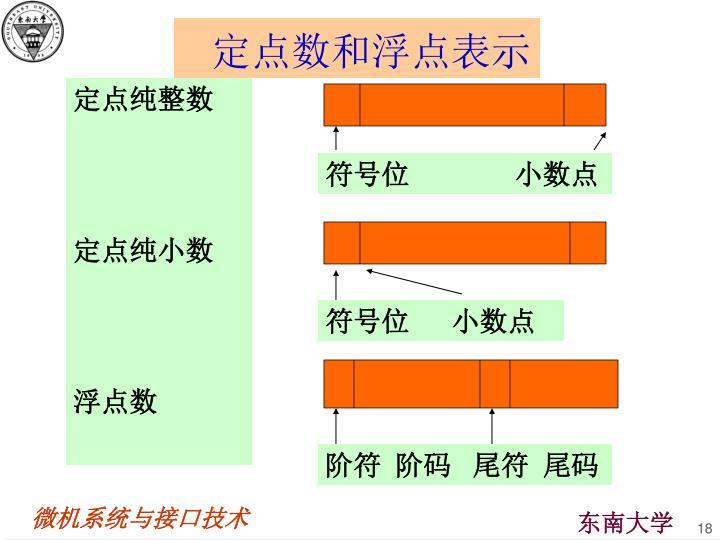 定点数和浮点表示
