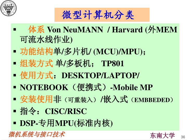 微型计算机分类