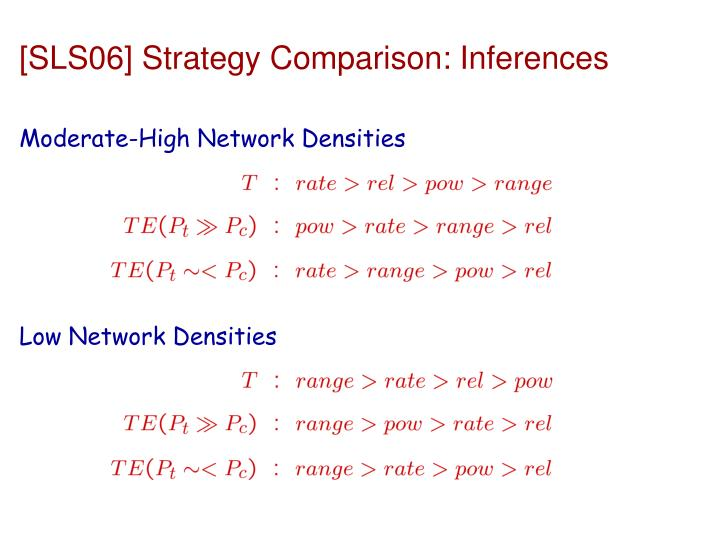 [SLS06] Strategy Comparison: Inferences