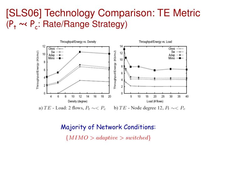 [SLS06] Technology Comparison: TE Metric