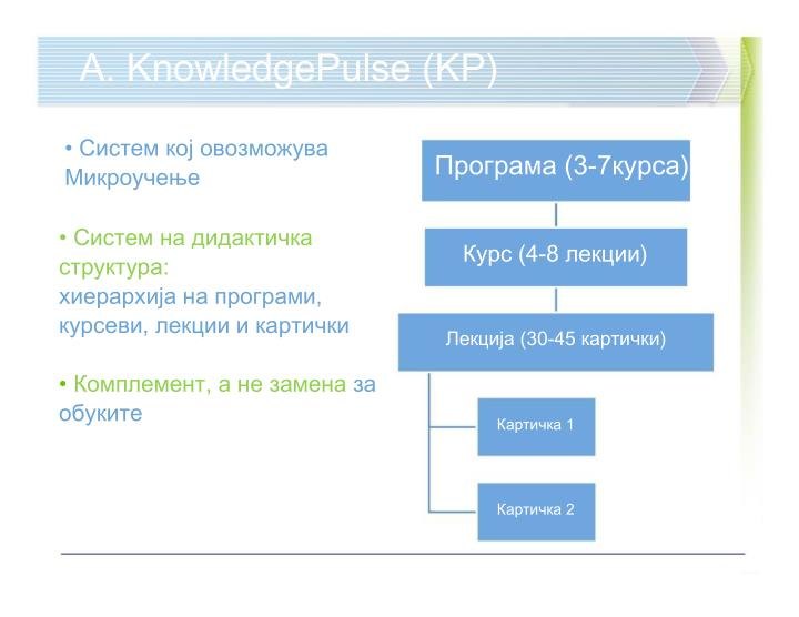 A. KnowledgePulse (KP)