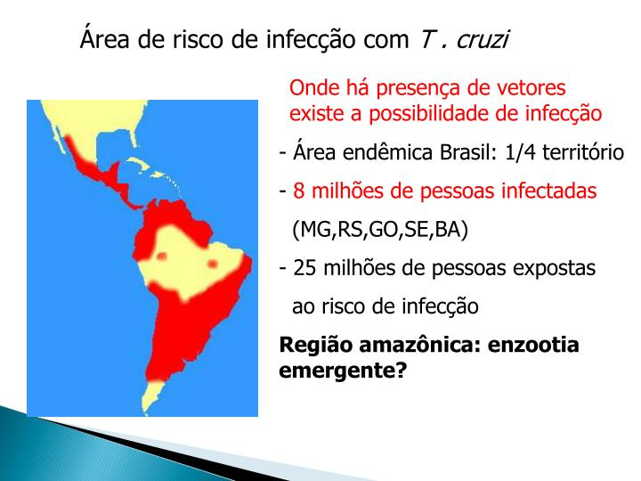 Área de risco de infecção com