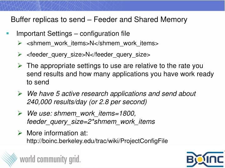 Buffer replicas to send – Feeder and Shared Memory