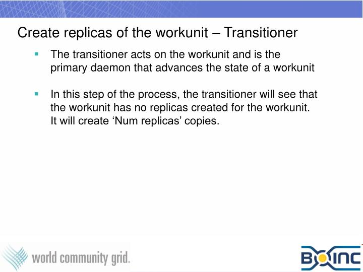 Create replicas of the workunit – Transitioner