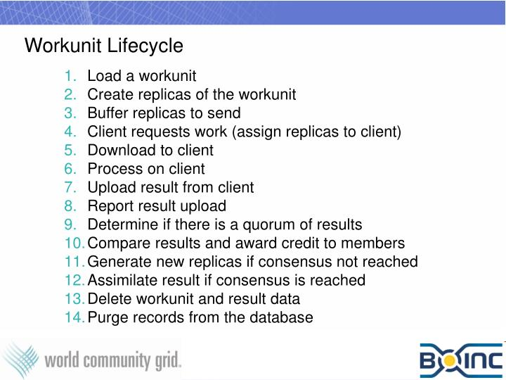Workunit Lifecycle