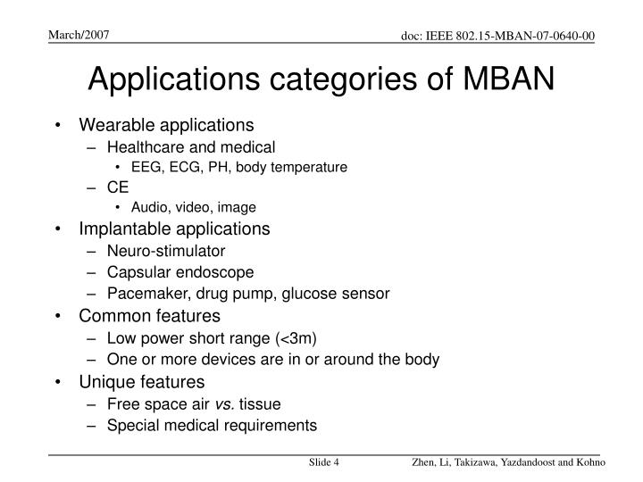 Applications categories of MBAN