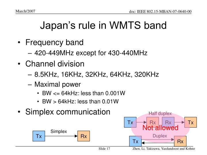 Japan's rule in WMTS band