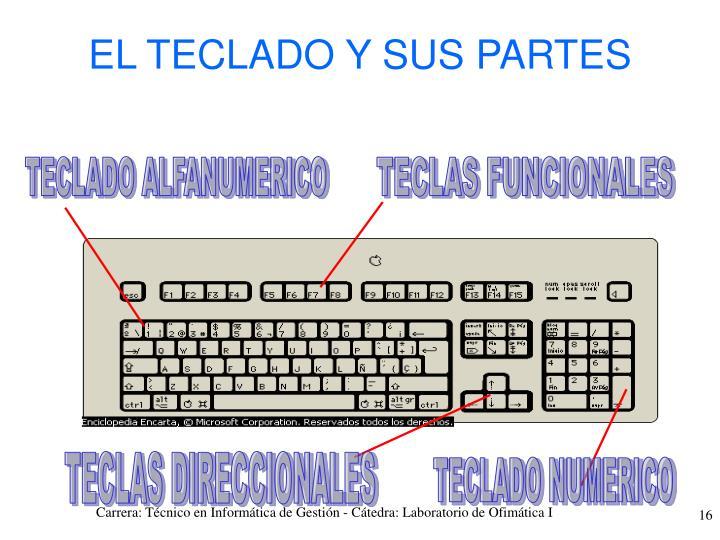 EL TECLADO Y SUS PARTES
