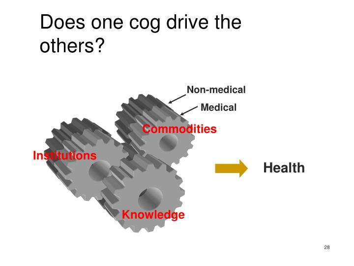 Does one cog drive the others?