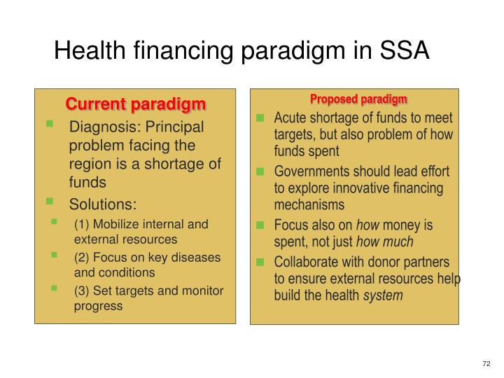 Health financing paradigm in SSA
