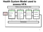 health system model used to assess hfa
