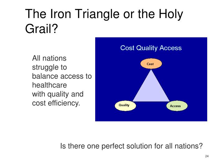 The Iron Triangle or the Holy Grail?