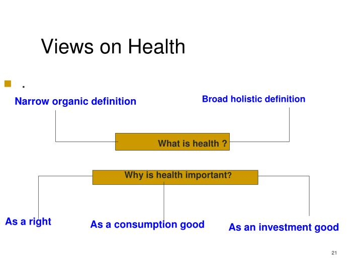 Views on Health