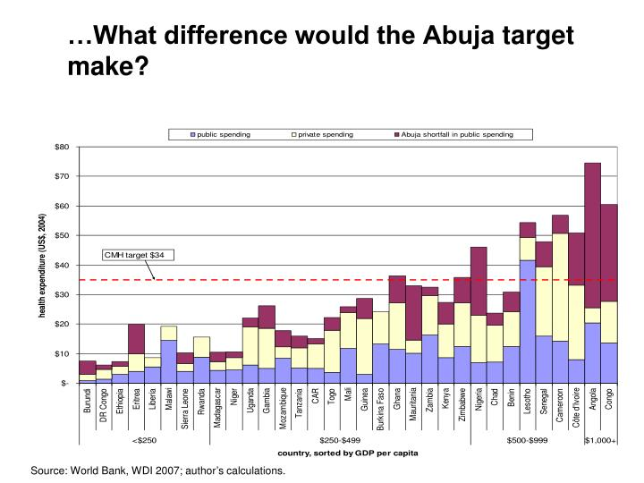 …What difference would the Abuja