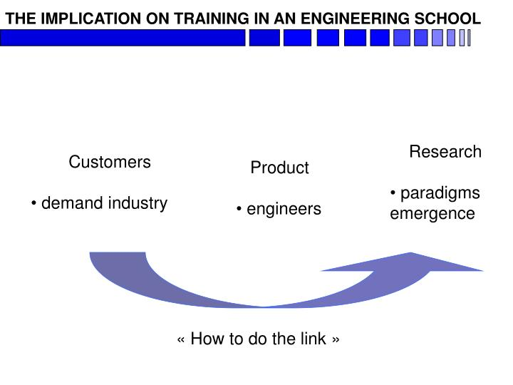 THE IMPLICATION ON TRAINING IN AN ENGINEERING SCHOOL