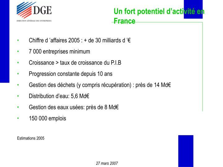 Un fort potentiel d'activité en France