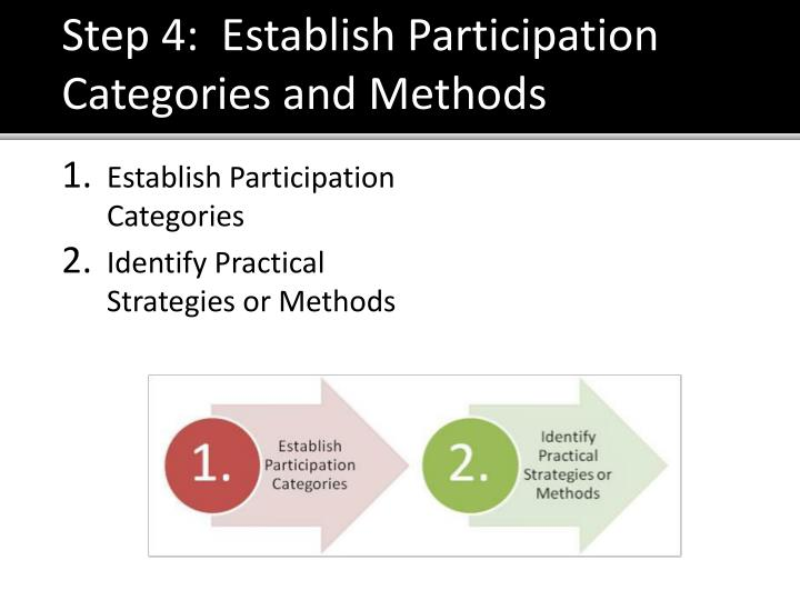 Step 4:  Establish Participation Categories and Methods