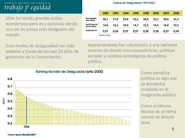 Chile ha tenido grandes éxitos económicos pero es y continúa siendo uno de los países más desiguales del mundo.
