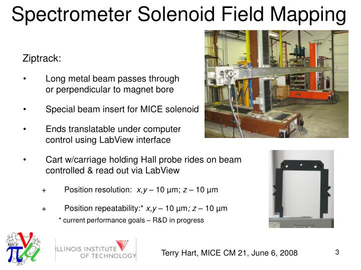 Spectrometer Solenoid Field Mapping