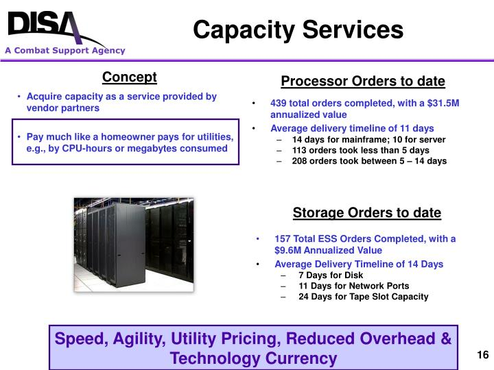 Capacity Services
