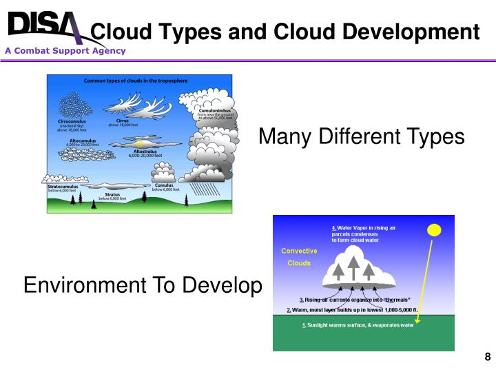 Cloud Types and Cloud Development