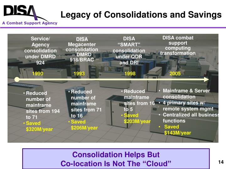 Legacy of Consolidations and Savings