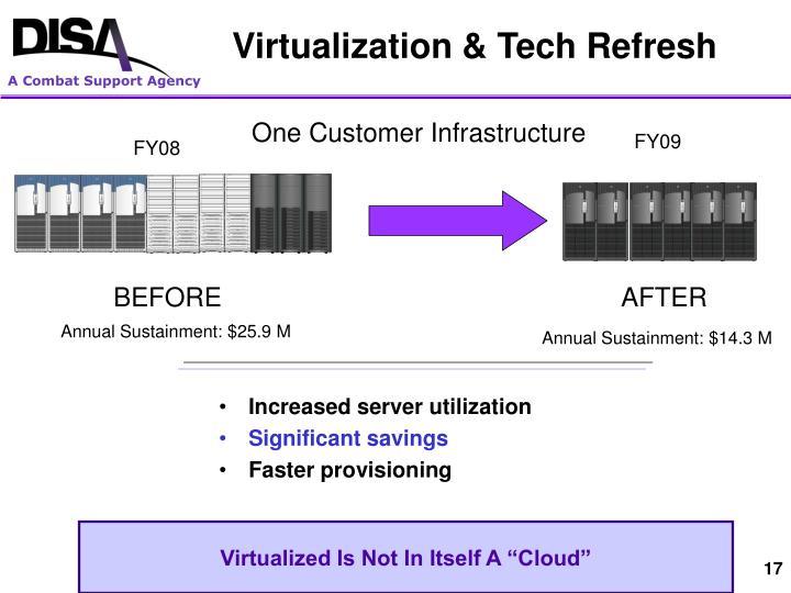 Virtualization & Tech Refresh