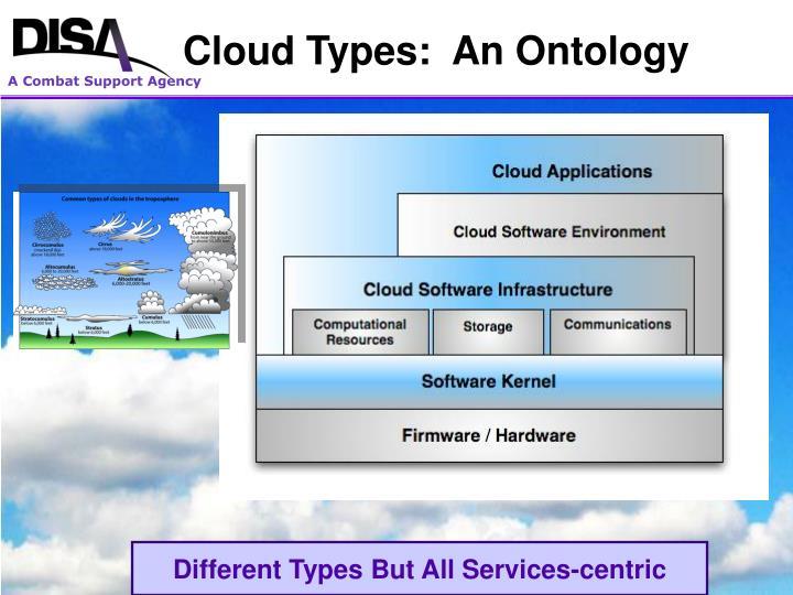 Cloud Types:  An Ontology