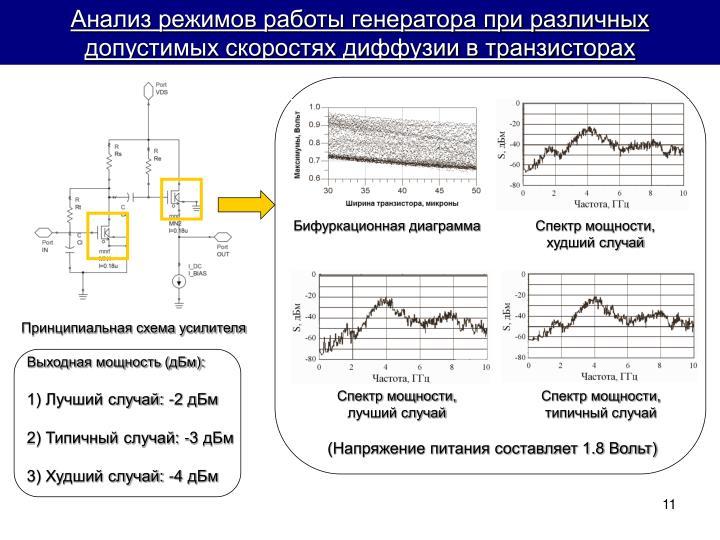 Анализ режимов работы генератора при различных допустимых скоростях диффузии в транзисторах