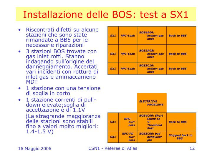 Installazione delle BOS: test a SX1