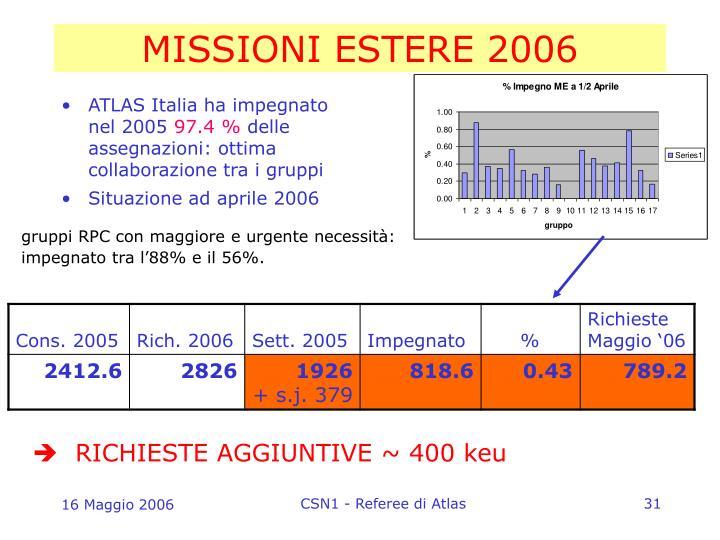 MISSIONI ESTERE 2006