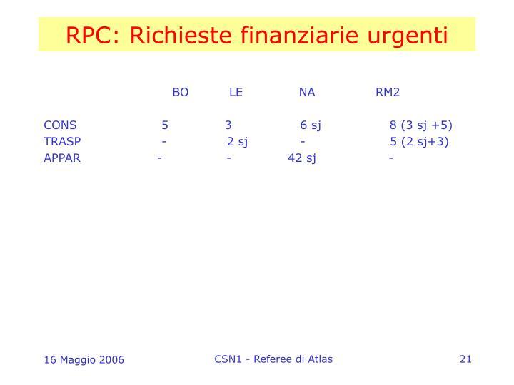 RPC: Richieste finanziarie urgenti