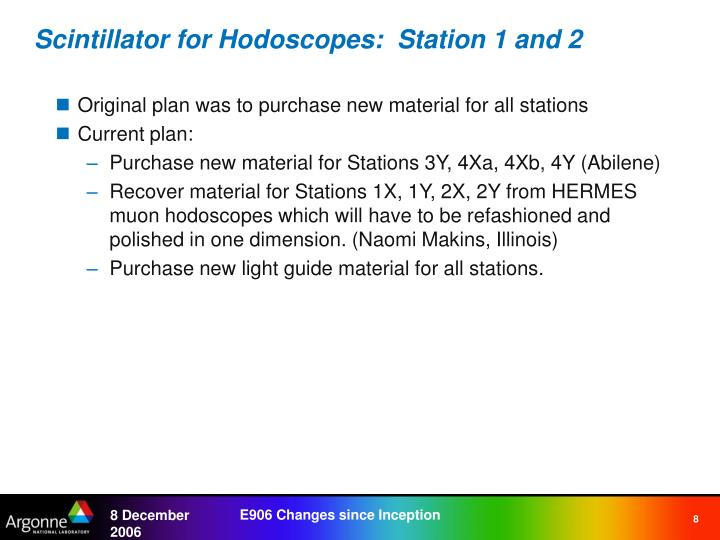 Scintillator for Hodoscopes:  Station 1 and 2