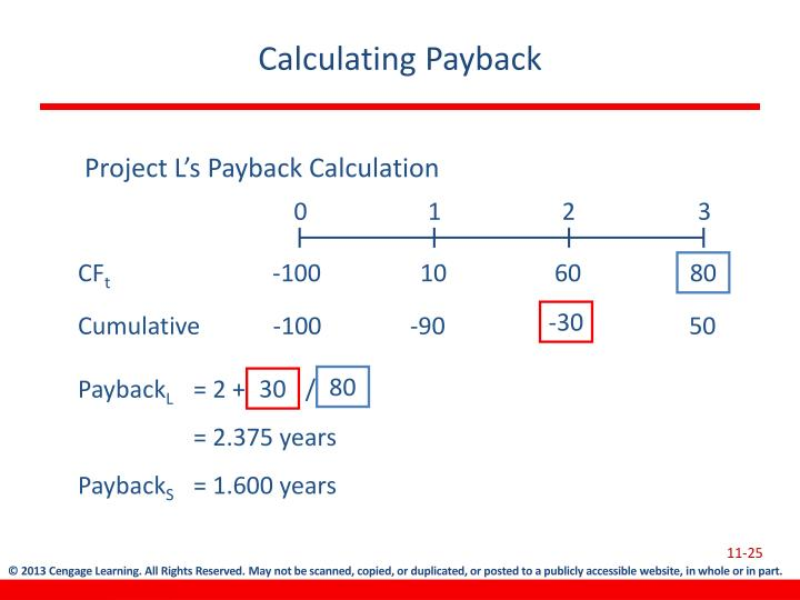 Calculating Payback