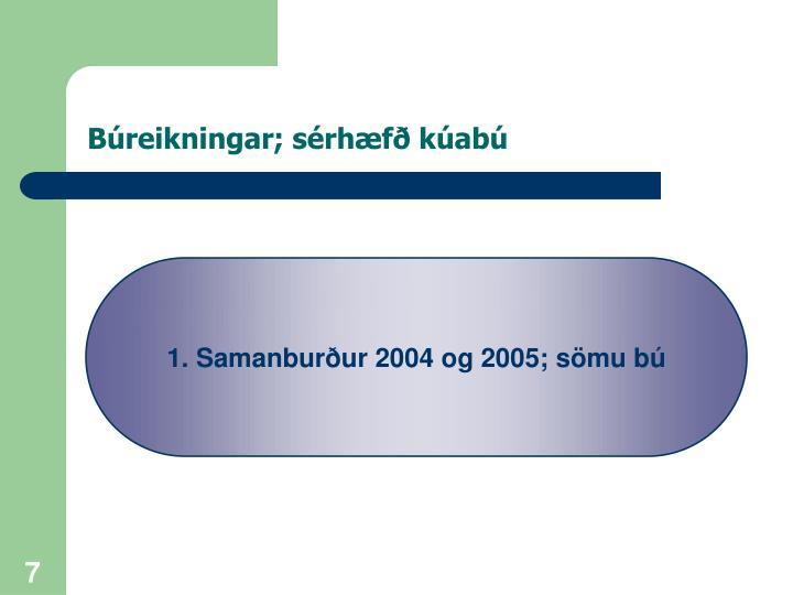 Búreikningar; sérhæfð kúabú